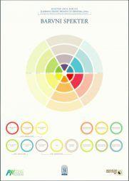 Barvni-spekter-APH